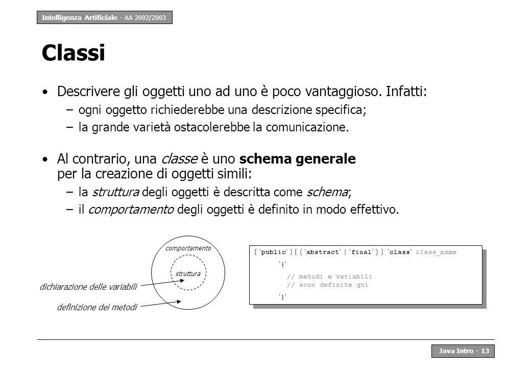Intelligenza Artificiale - AA 2002/2003 Java Intro - 14 Classi e istanze: ContoCorrente public class ContoCorrente { String codice; String titolare; float saldo;...