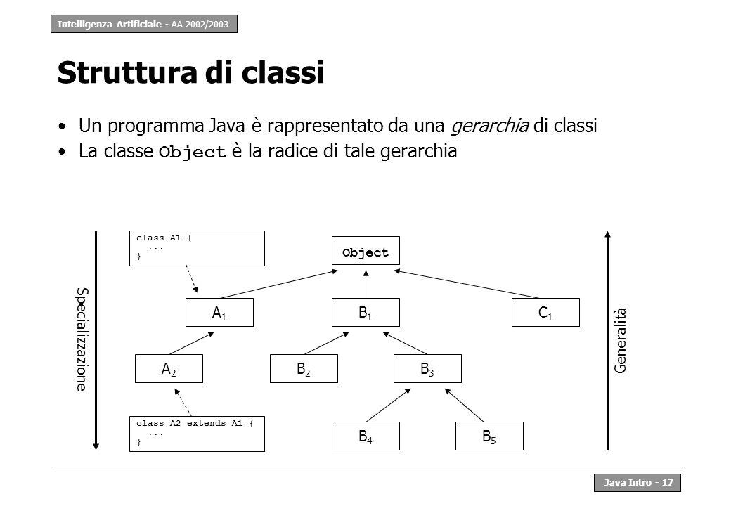 Intelligenza Artificiale - AA 2002/2003 Java Intro - 18 Uso di una struttura di classi Per classificare, cioè per strutturare le differenze –ma nella pratica, si usa raramente Per fattorizzare, cioè per scrivere meno codice Bicicletta Bicicletta MultirapportoBicicletta Elettrica Bicicletta da StradaMountain Bike codice titolare saldo deposita ContoCorrente preleva calcolaInteresse ContoFamiglia ContoIO ContoManager