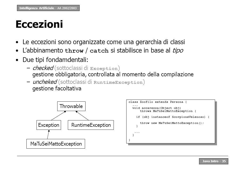 Intelligenza Artificiale - AA 2002/2003 Java Intro - 35 Eccezioni Le eccezioni sono organizzate come una gerarchia di classi Labbinamento throw / catc
