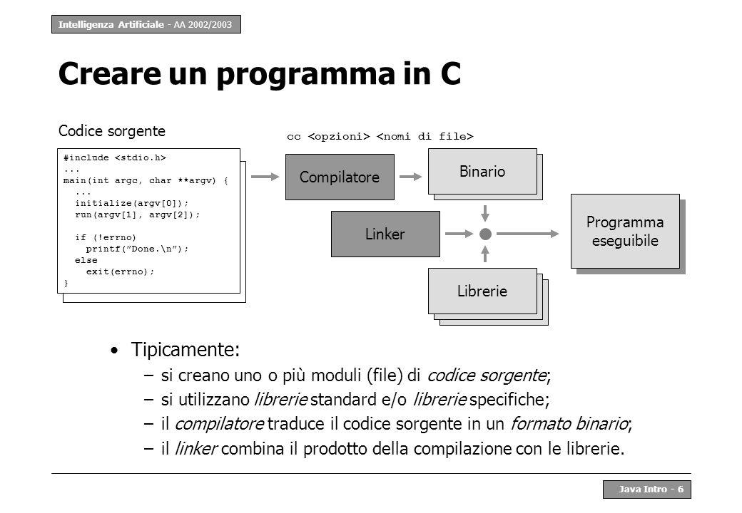 Intelligenza Artificiale - AA 2002/2003 Java Intro - 7 Un interprete di programmi Tipicamente: –non si produce un programma eseguibile indipendente –il codice sorgente viene tradotto in un formato binario –il collegamento tra pezzi di programma viene fatto al volo –le operazioni effettive vengono eseguite dallinterprete ;; File fattoriale.lsp (defun fattoriale (n) (if (eq n 0) ;; then (return 1) ;; else (return (* n (fattoriale (- n 1))))) ) Codice sorgente LoaderLinker Librerie Binario Jess> (batch fattoriale.lsp) OK Jess> (fattoriale 2) 2 Listener Interprete Lisp (Jess)