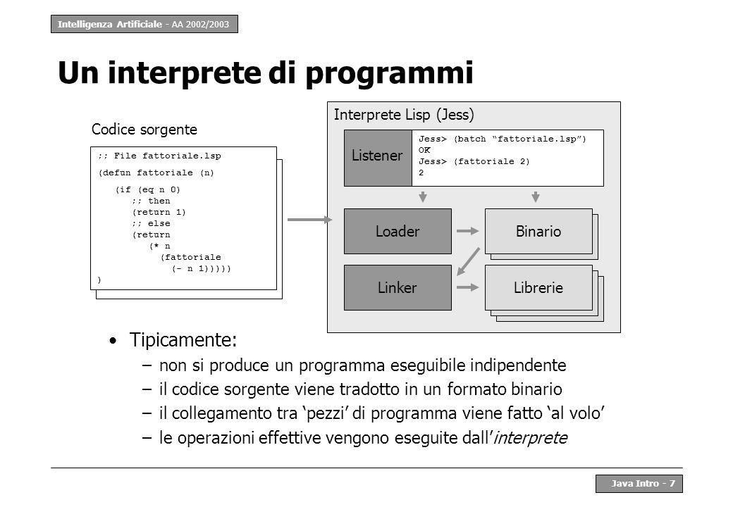 Intelligenza Artificiale - AA 2002/2003 Java Intro - 8 2 Il modello astratto di Java: programmazione ad oggetti