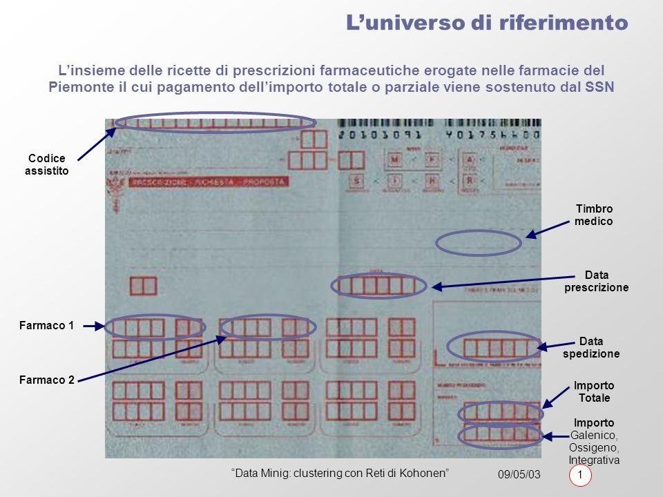 09/05/03 1 Data Minig: clustering con Reti di Kohonen 1- Come sta incrementato la spesa rispetto allanno scorso .
