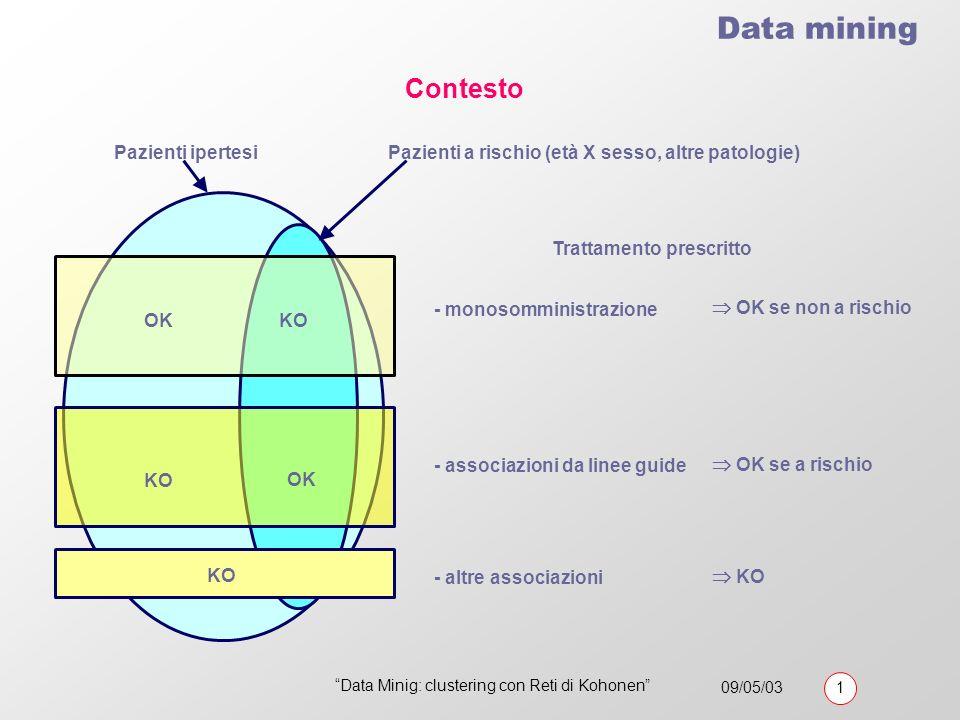 09/05/03 1 Data Minig: clustering con Reti di Kohonen Obiettivo : raggruppare i medici con profili simili nel trattamento farmacologico prescelto (monotrattamento, trattamenti combinati…) nel trattamento dellipertensione.