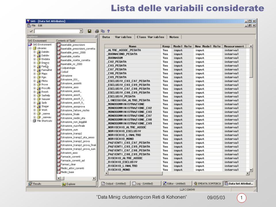 09/05/03 1 Data Minig: clustering con Reti di Kohonen Flusso delle analisi realizzate con Entreprise Miner Data mining con Entreprise Miner