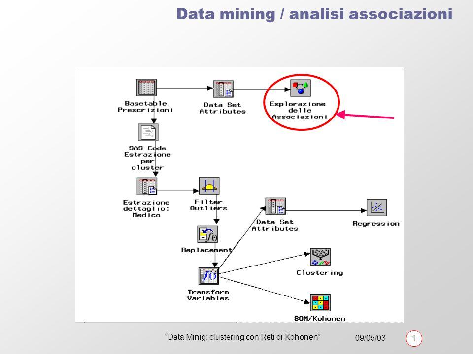 09/05/03 1 Data Minig: clustering con Reti di Kohonen Lista delle variabili considerate