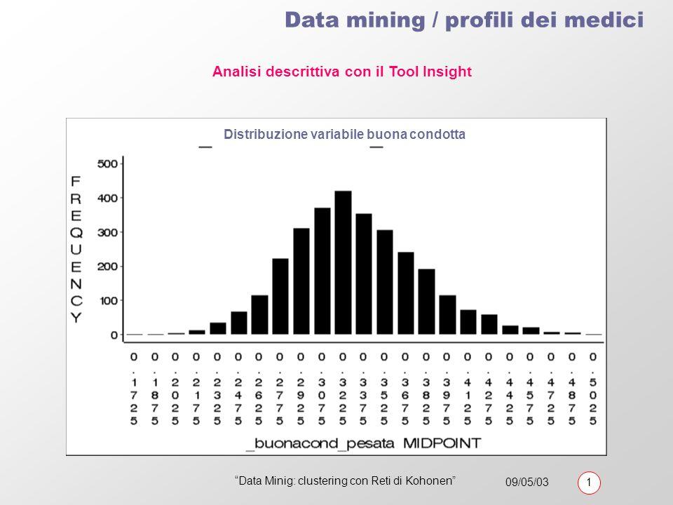09/05/03 1 Data Minig: clustering con Reti di Kohonen Flusso delle analisi realizzate con Entreprise Miner Data mining / Cluster analisi