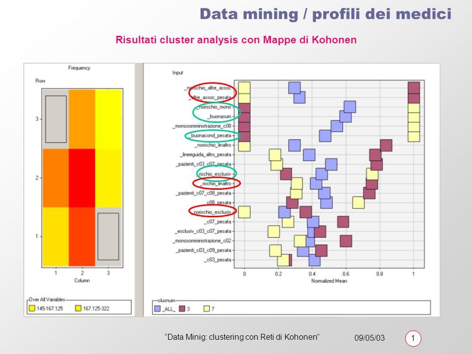 09/05/03 1 Data Minig: clustering con Reti di Kohonen 2 Cluster molto diversi Data mining / profili dei medici Risultati cluster analysis con Mappe di Kohonen