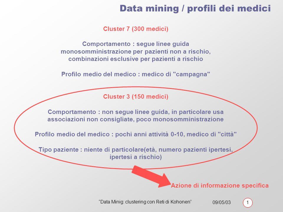 09/05/03 1 Data Minig: clustering con Reti di Kohonen Data mining / profili dei medici