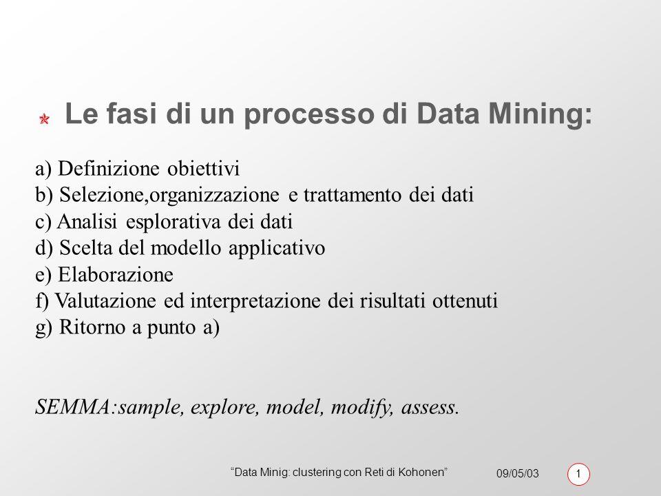 09/05/03 1 Data Minig: clustering con Reti di Kohonen Le fasi di un processo di Data Mining: a) Definizione obiettivi b) Selezione,organizzazione e trattamento dei dati c) Analisi esplorativa dei dati d) Scelta del modello applicativo e) Elaborazione f) Valutazione ed interpretazione dei risultati ottenuti g) Ritorno a punto a) SEMMA:sample, explore, model, modify, assess.
