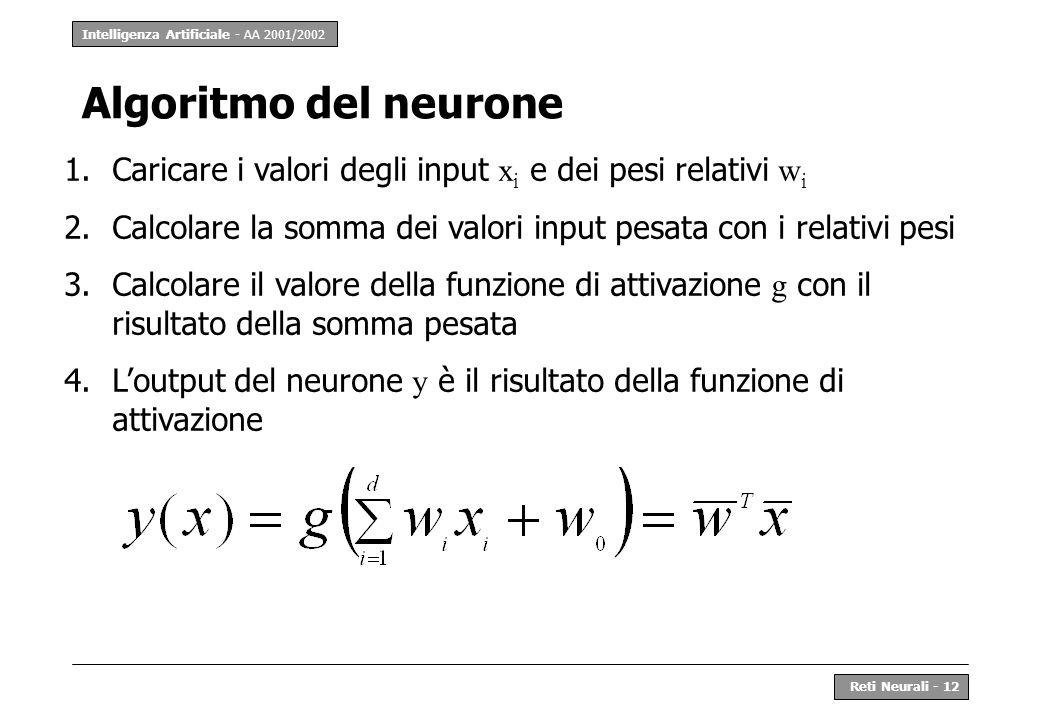 Intelligenza Artificiale - AA 2001/2002 Reti Neurali - 12 Algoritmo del neurone 1.Caricare i valori degli input x i e dei pesi relativi w i 2.Calcolar