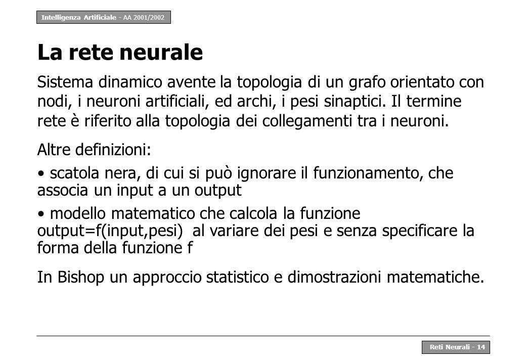 Intelligenza Artificiale - AA 2001/2002 Reti Neurali - 14 Sistema dinamico avente la topologia di un grafo orientato con nodi, i neuroni artificiali,