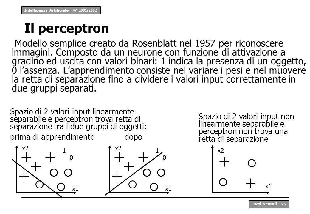 Intelligenza Artificiale - AA 2001/2002 Reti Neurali - 25 Il perceptron Modello semplice creato da Rosenblatt nel 1957 per riconoscere immagini. Compo