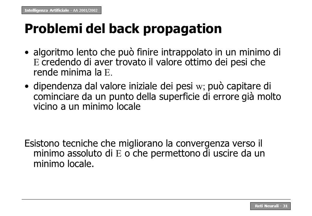 Intelligenza Artificiale - AA 2001/2002 Reti Neurali - 31 Problemi del back propagation algoritmo lento che può finire intrappolato in un minimo di E