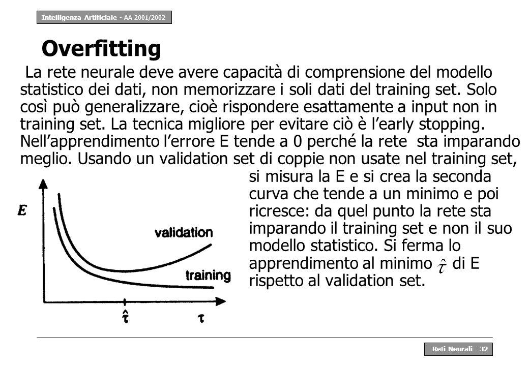 Intelligenza Artificiale - AA 2001/2002 Reti Neurali - 32 Overfitting La rete neurale deve avere capacità di comprensione del modello statistico dei d