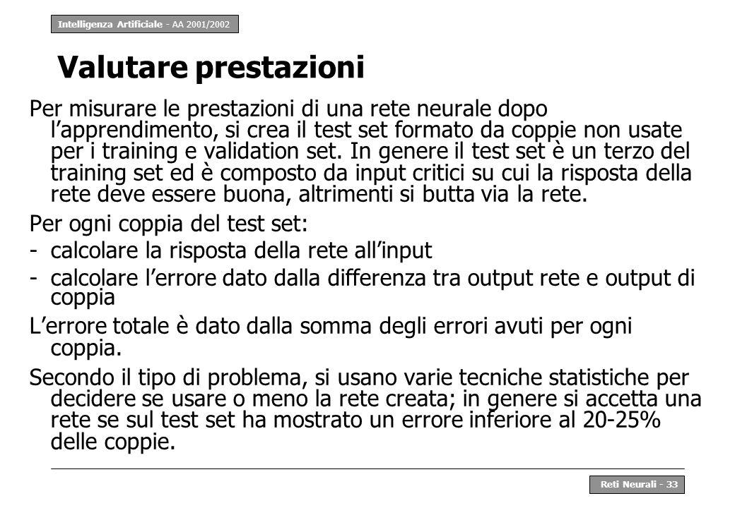 Intelligenza Artificiale - AA 2001/2002 Reti Neurali - 33 Valutare prestazioni Per misurare le prestazioni di una rete neurale dopo lapprendimento, si