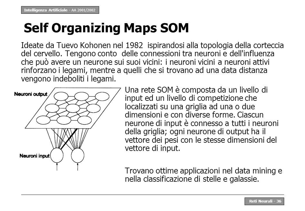 Intelligenza Artificiale - AA 2001/2002 Reti Neurali - 36 Self Organizing Maps SOM Ideate da Tuevo Kohonen nel 1982 ispirandosi alla topologia della c