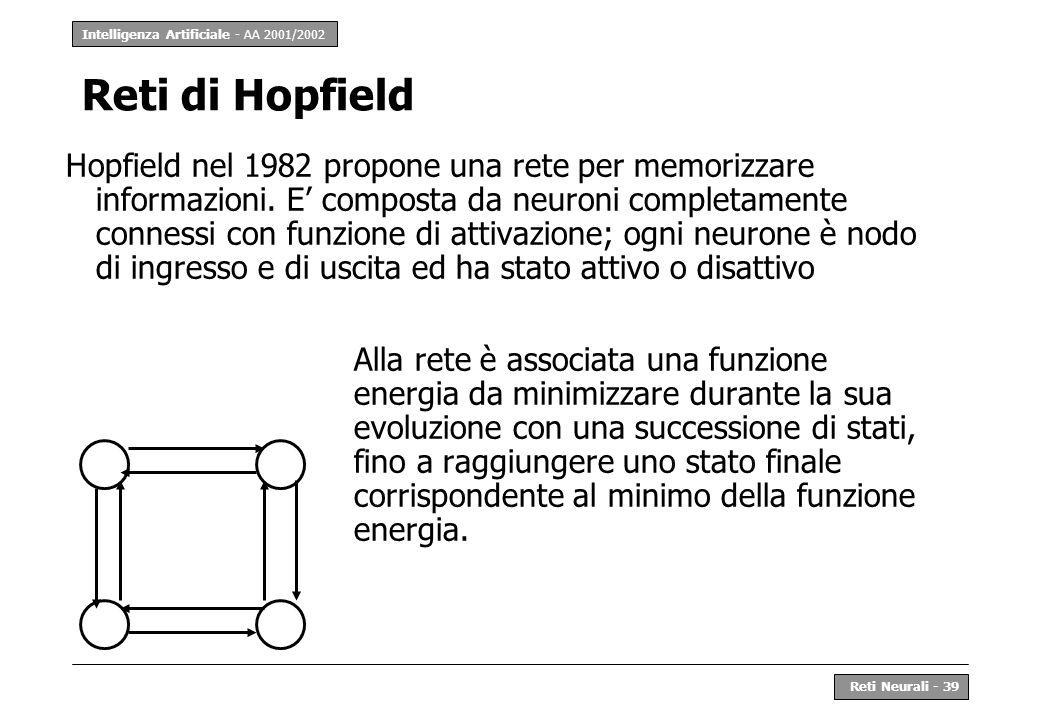 Intelligenza Artificiale - AA 2001/2002 Reti Neurali - 39 Reti di Hopfield Hopfield nel 1982 propone una rete per memorizzare informazioni. E composta