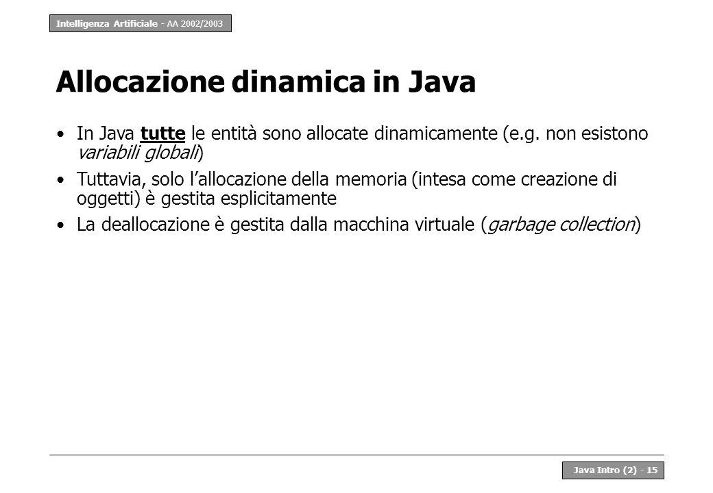 Intelligenza Artificiale - AA 2002/2003 Java Intro (2) - 15 Allocazione dinamica in Java In Java tutte le entità sono allocate dinamicamente (e.g. non