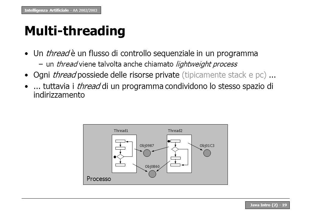 Intelligenza Artificiale - AA 2002/2003 Java Intro (2) - 19 Multi-threading Un thread è un flusso di controllo sequenziale in un programma –un thread