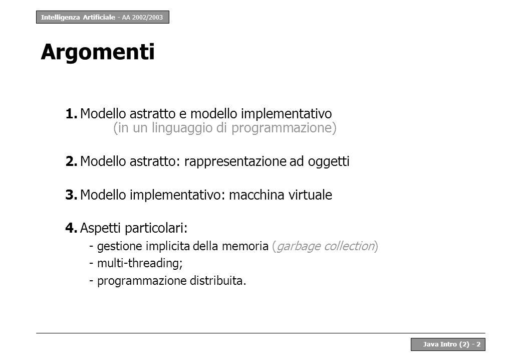 Intelligenza Artificiale - AA 2002/2003 Java Intro (2) - 2 Argomenti 1.Modello astratto e modello implementativo (in un linguaggio di programmazione)