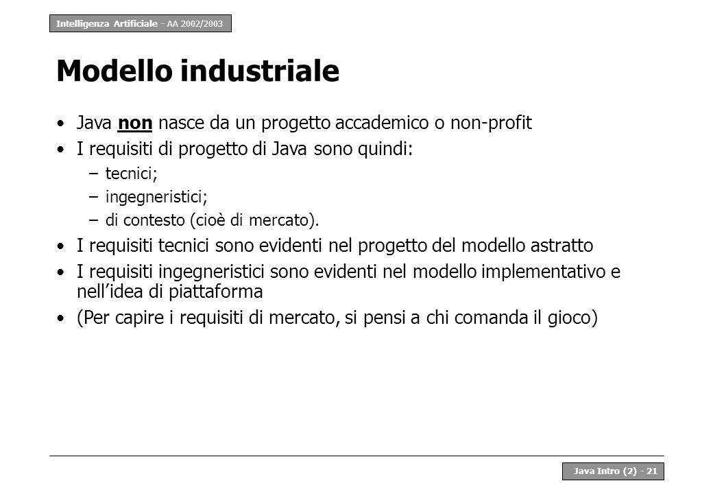Intelligenza Artificiale - AA 2002/2003 Java Intro (2) - 21 Modello industriale Java non nasce da un progetto accademico o non-profit I requisiti di p