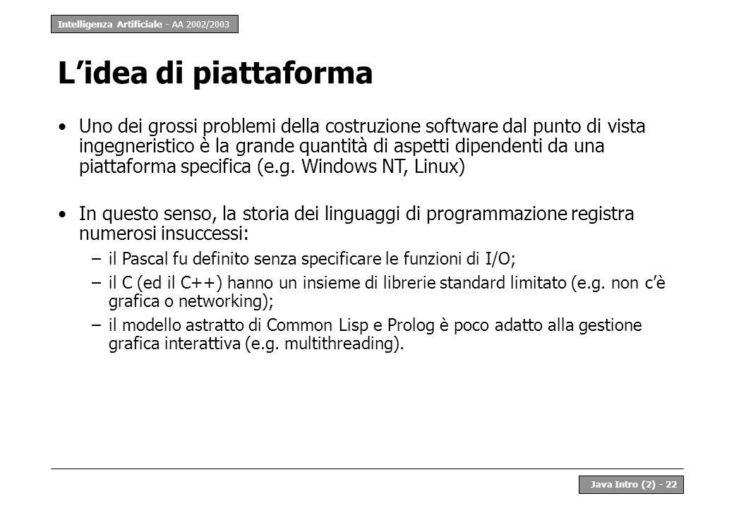 Intelligenza Artificiale - AA 2002/2003 Java Intro (2) - 22 Lidea di piattaforma Uno dei grossi problemi della costruzione software dal punto di vista