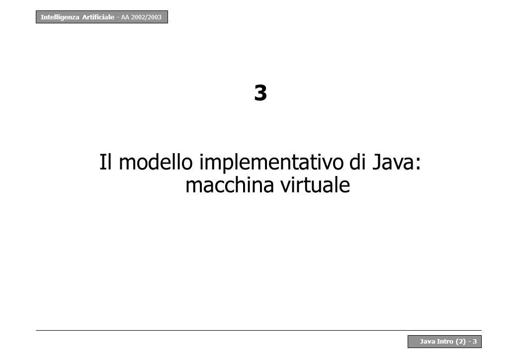 Intelligenza Artificiale - AA 2002/2003 Java Intro (2) - 4 Modello implementativo Le classi compilate in bytecode sono portabili su qualsiasi macchina per cui esista una macchina virtuale Java (Java Virtual Machine – JVM) Il programma finale viene assemblato a run-time (i.e.