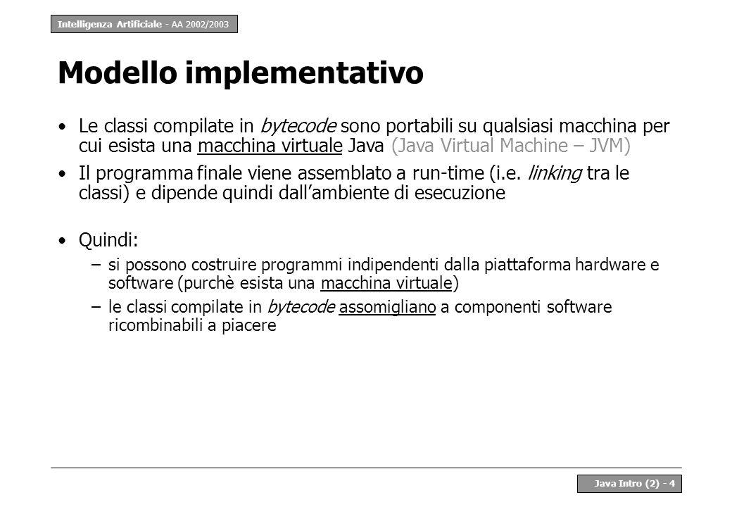 Intelligenza Artificiale - AA 2002/2003 Java Intro (2) - 5 Bytecode non è un codice direttamente eseguibile ma è un codice (binario) per una macchina virtuale (cioè un interprete) che si incarica dellesecuzione effettiva Macchina reale (e.g.