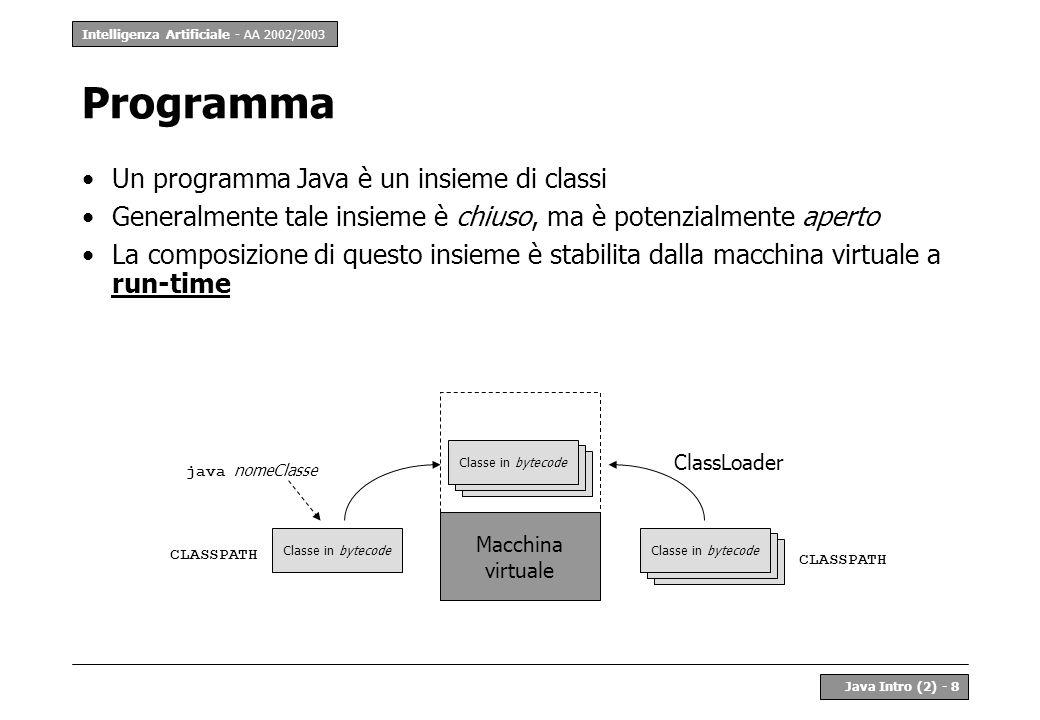 Intelligenza Artificiale - AA 2002/2003 Java Intro (2) - 8 Programma Un programma Java è un insieme di classi Generalmente tale insieme è chiuso, ma è