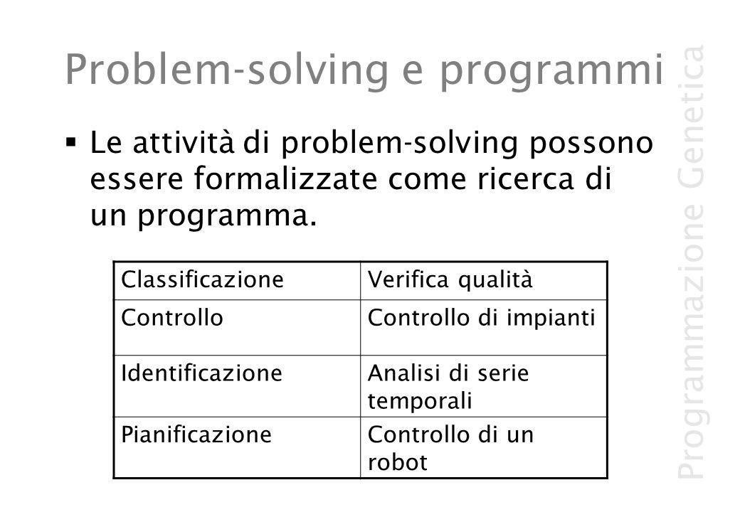 Problem-solving e programmi Le attività di problem-solving possono essere formalizzate come ricerca di un programma. ClassificazioneVerifica qualità C