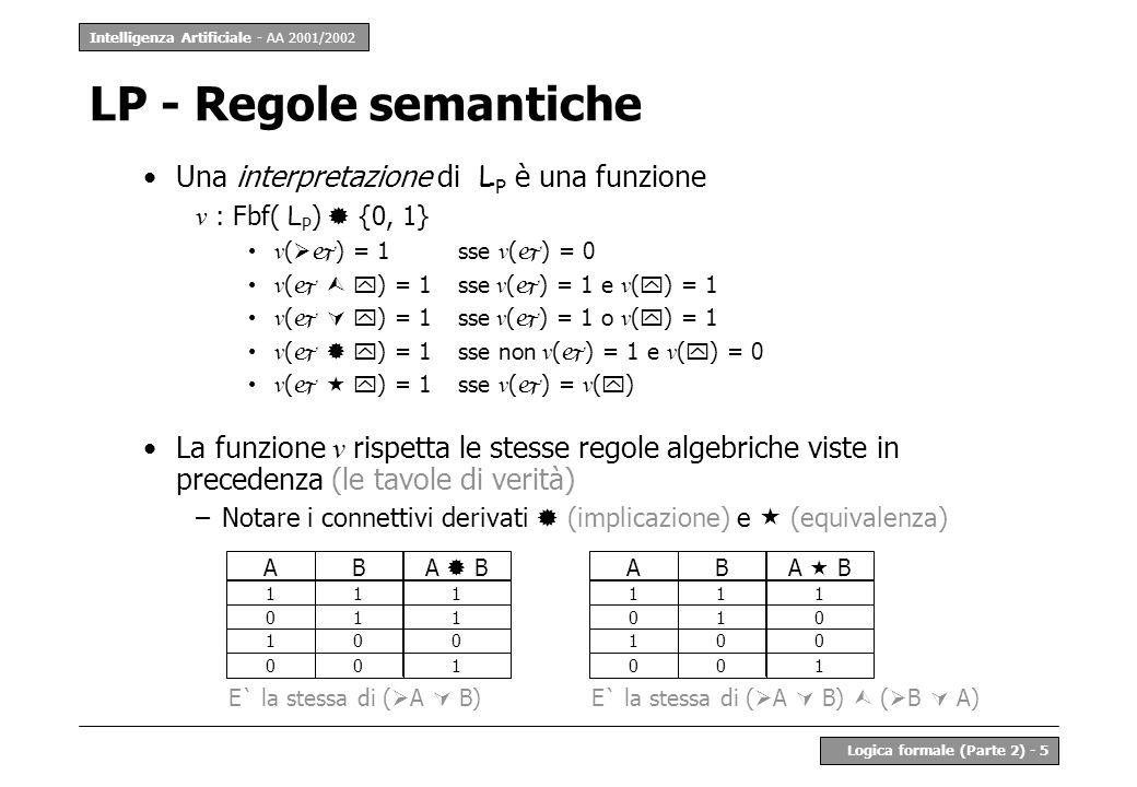 Intelligenza Artificiale - AA 2001/2002 Logica formale (Parte 2) - 5 LP - Regole semantiche Una interpretazione di L P è una funzione v : Fbf( L P ) {0, 1} v ( ) = 1 sse v ( ) = 0 v ( ) = 1 sse v ( ) = 1 e v ( ) = 1 v ( ) = 1 sse v ( ) = 1 o v ( ) = 1 v ( ) = 1 sse non v ( ) = 1 e v ( ) = 0 v ( ) = 1 sse v ( ) = v ( ) La funzione v rispetta le stesse regole algebriche viste in precedenza (le tavole di verità) –Notare i connettivi derivati (implicazione) e (equivalenza) ABA B 111 011 100 001 E` la stessa di ( A B) ABA B 111 010 100 001 E` la stessa di ( A B) ( B A)