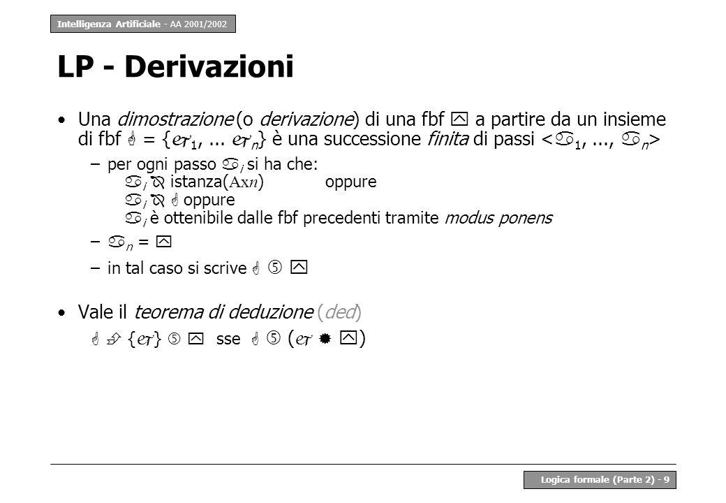 Intelligenza Artificiale - AA 2001/2002 Logica formale (Parte 2) - 10 LP - Derivazioni, esempio 1 Ex absurdo sequitur quodlibet: ( ) (ovvero, ) 1:, ( )( Ax1 ) 2:, 3:, (mp 1,2) 4:, ( ) ( ) ( Ax3 ) 5:, (mp 4,3) 6:, 7:, (mp 5,6) 8: ( )