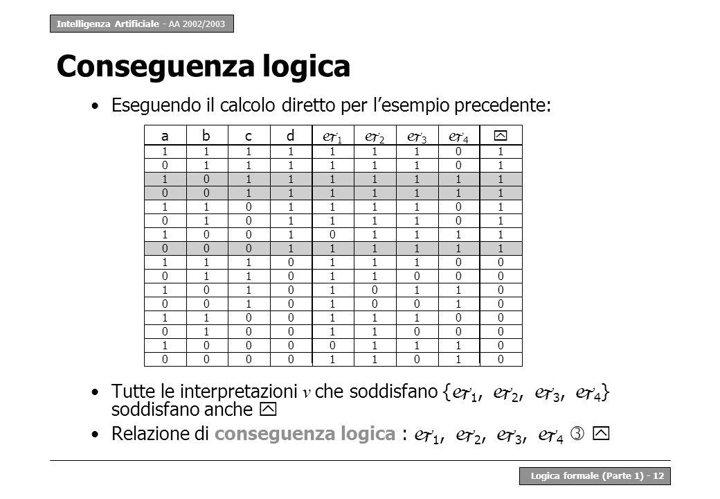Intelligenza Artificiale - AA 2002/2003 Logica formale (Parte 1) - 12 Conseguenza logica Eseguendo il calcolo diretto per lesempio precedente: Tutte l