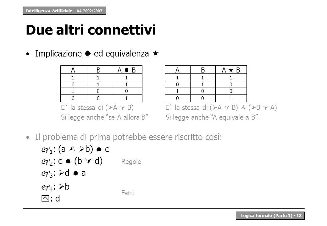 Intelligenza Artificiale - AA 2002/2003 Logica formale (Parte 1) - 13 Due altri connettivi Implicazione ed equivalenza Il problema di prima potrebbe e