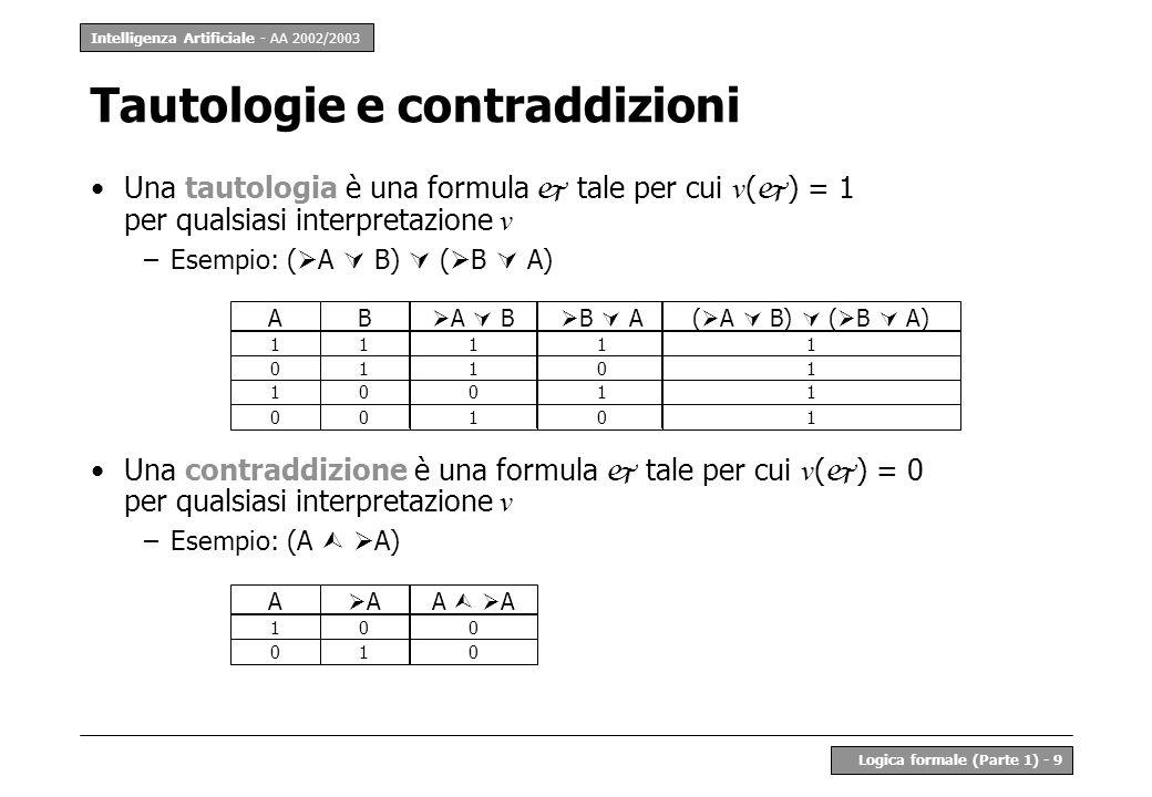 Intelligenza Artificiale - AA 2002/2003 Logica formale (Parte 1) - 9 Tautologie e contraddizioni Una tautologia è una formula tale per cui v ( ) = 1 p