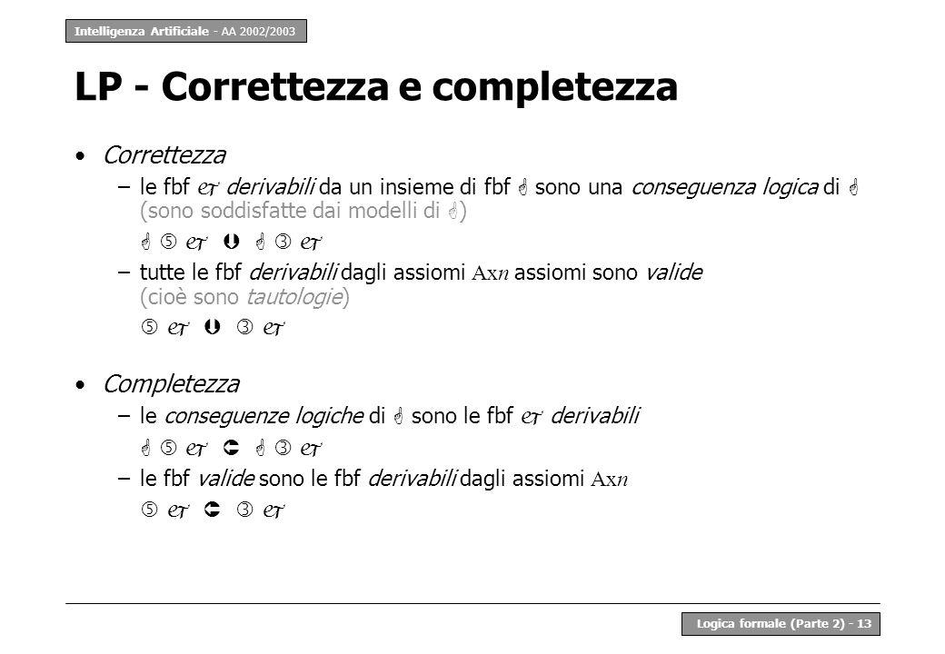 Intelligenza Artificiale - AA 2002/2003 Logica formale (Parte 2) - 13 LP - Correttezza e completezza Correttezza –le fbf derivabili da un insieme di fbf sono una conseguenza logica di (sono soddisfatte dai modelli di ) –tutte le fbf derivabili dagli assiomi Axn assiomi sono valide (cioè sono tautologie) Completezza –le conseguenze logiche di sono le fbf derivabili –le fbf valide sono le fbf derivabili dagli assiomi Axn