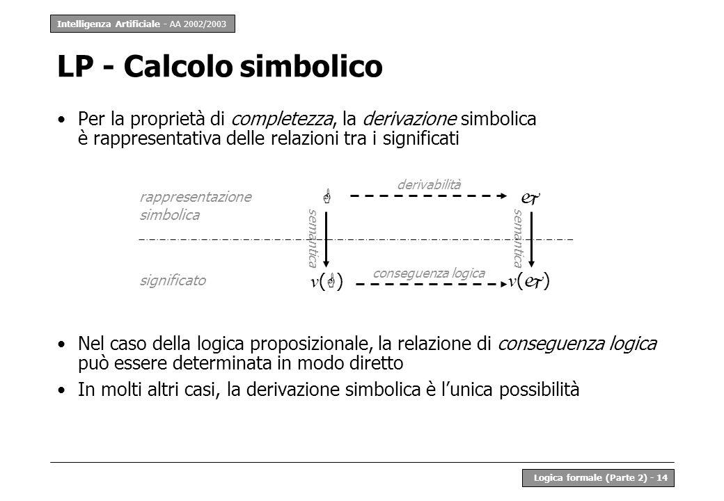Intelligenza Artificiale - AA 2002/2003 Logica formale (Parte 2) - 14 LP - Calcolo simbolico Per la proprietà di completezza, la derivazione simbolica è rappresentativa delle relazioni tra i significati Nel caso della logica proposizionale, la relazione di conseguenza logica può essere determinata in modo diretto In molti altri casi, la derivazione simbolica è lunica possibilità v ( ) conseguenza logica derivabilità rappresentazione simbolica significato semantica