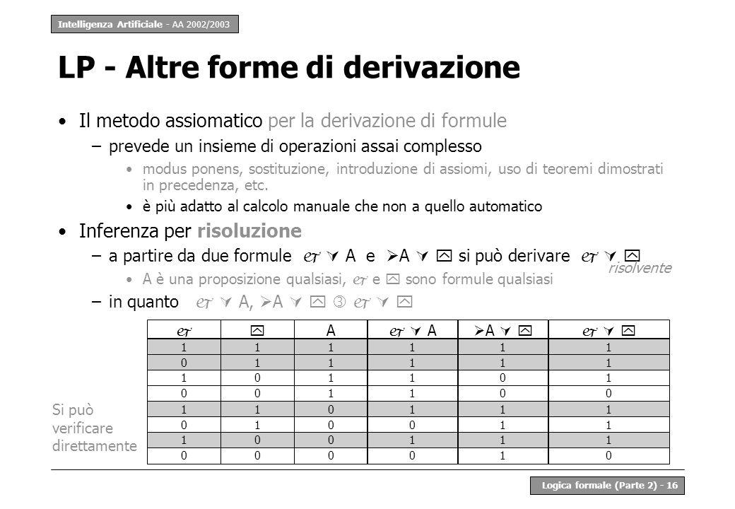 Intelligenza Artificiale - AA 2002/2003 Logica formale (Parte 2) - 16 LP - Altre forme di derivazione Il metodo assiomatico per la derivazione di formule –prevede un insieme di operazioni assai complesso modus ponens, sostituzione, introduzione di assiomi, uso di teoremi dimostrati in precedenza, etc.
