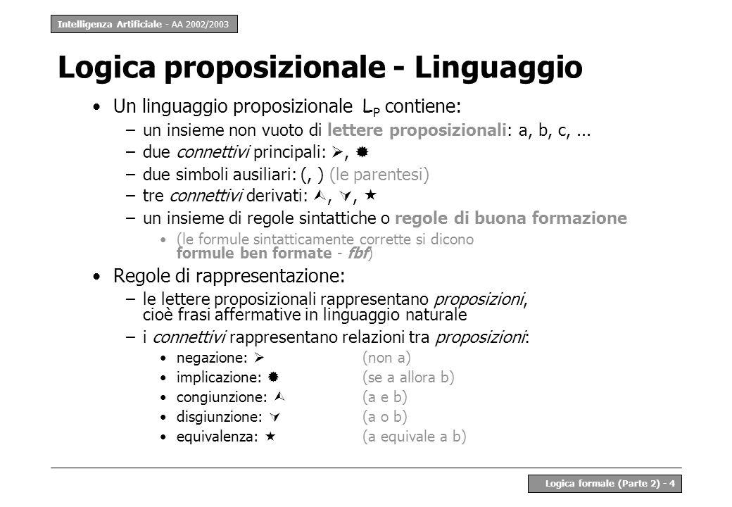 Intelligenza Artificiale - AA 2002/2003 Logica formale (Parte 2) - 4 Logica proposizionale - Linguaggio Un linguaggio proposizionale L P contiene: –un insieme non vuoto di lettere proposizionali: a, b, c,...