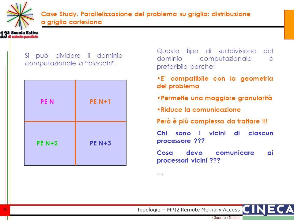 Claudio Gheller 10 Topologie – MPI2 Remote Memory Access Case Study. Parallelizzazione del problema su griglia: distribuzione a griglia cartesiana Si