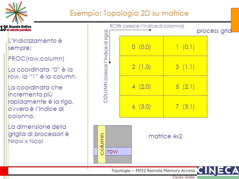 Claudio Gheller 22 Topologie – MPI2 Remote Memory Access Esempio: Topologia 2D su matrice 0 (0,0) ROW (cresce lindice di colonna) COLUMN (cresce lindice di riga) Lindicizzamento è sempre: PROC(row,column) La coordinata 0 è la row, la 1 è la column.