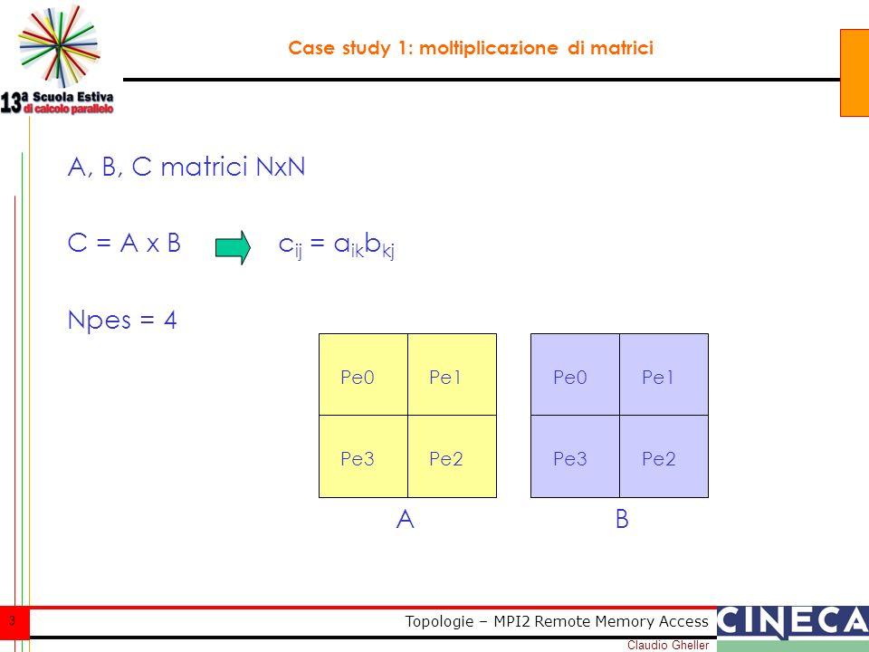 Claudio Gheller 4 Topologie – MPI2 Remote Memory Access Case study 1: moltiplicazione di matrici Algoritmo di Fox: 1.Per ogni colonna invio ciascun sottoblocco di A a tutti i processori della riga di appartenenza 2.Ciascun sottoblocco effettua la moltiplicazione 3.Sommo i sottoblocchi per colonna Pe0Pe1 Pe3 A Pe2 Pe0Pe1 Pe3Pe2 B Queste operazioni richiedono delle send da un processore a tutti gli altri su una riga (fase 1) o su una colonna (fase 2).