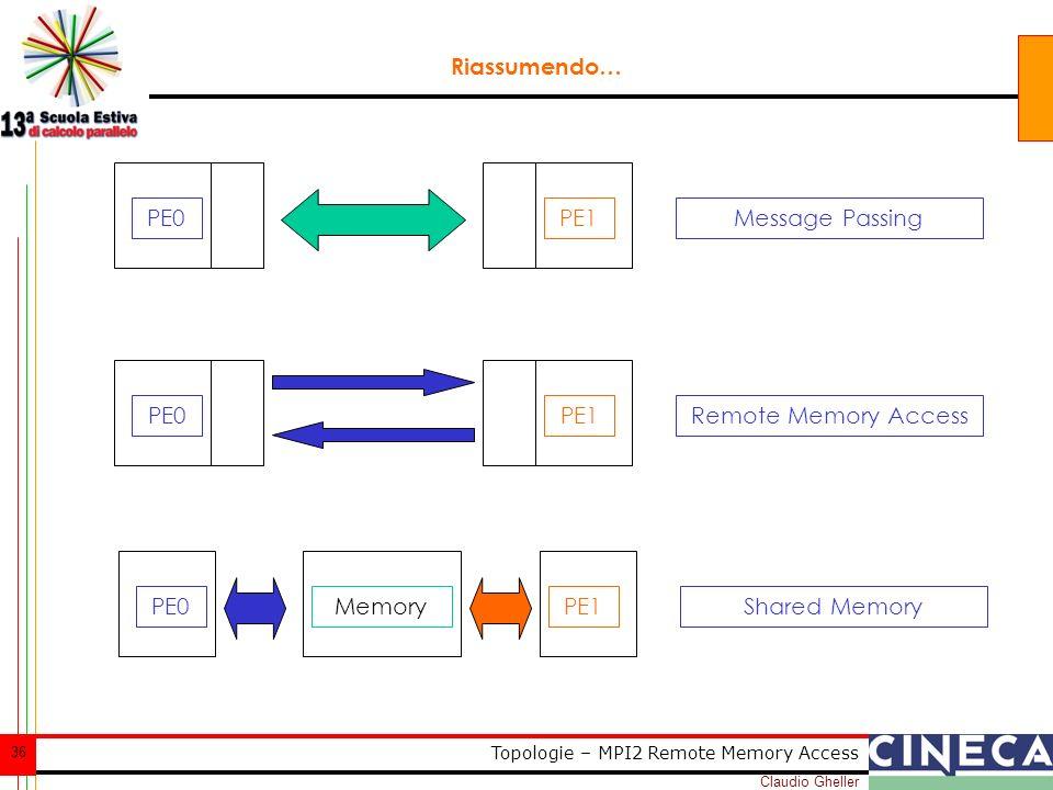 Claudio Gheller 36 Topologie – MPI2 Remote Memory Access PE0PE1 Riassumendo… Message Passing PE0PE1Shared Memory PE0PE1Remote Memory Access Memory