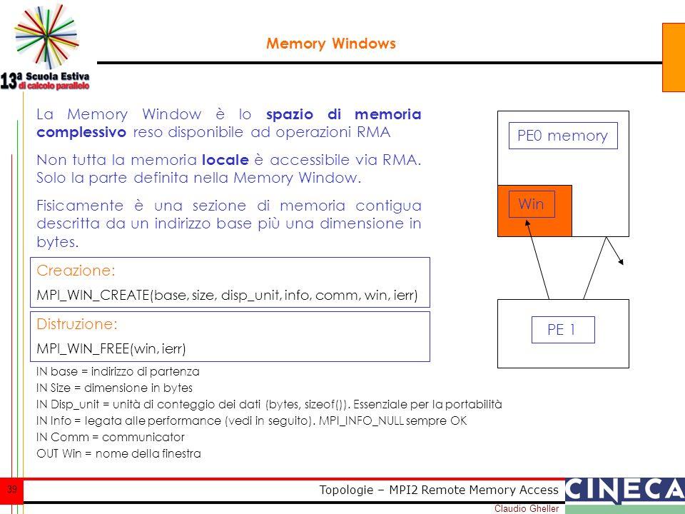 Claudio Gheller 39 Topologie – MPI2 Remote Memory Access Memory Windows La Memory Window è lo spazio di memoria complessivo reso disponibile ad operazioni RMA Non tutta la memoria locale è accessibile via RMA.