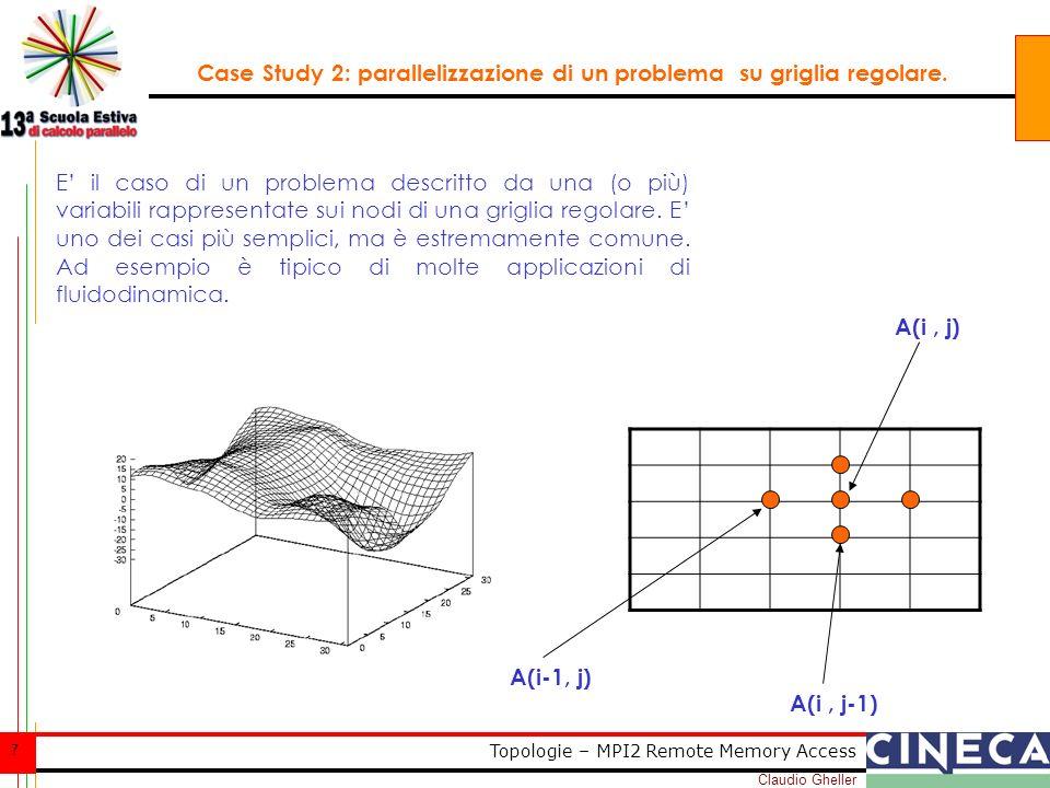 Claudio Gheller 7 Topologie – MPI2 Remote Memory Access Case Study 2: parallelizzazione di un problema su griglia regolare.