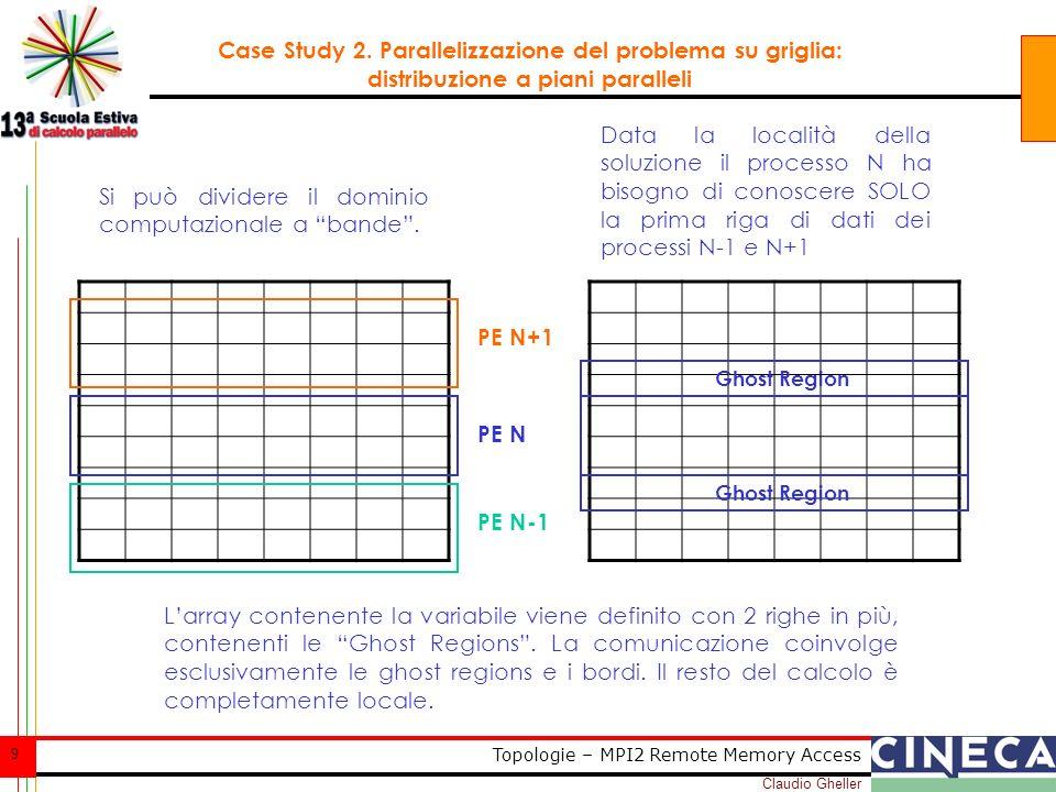 Claudio Gheller 9 Topologie – MPI2 Remote Memory Access Case Study 2. Parallelizzazione del problema su griglia: distribuzione a piani paralleli Si pu