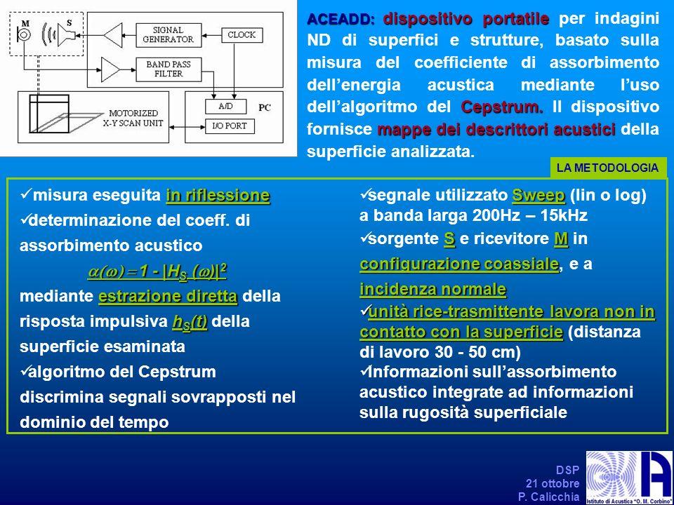 DSP 21 ottobre P. Calicchia ACEADD: dispositivo portatile Cepstrum. mappe dei descrittori acustici ACEADD: dispositivo portatile per indagini ND di su