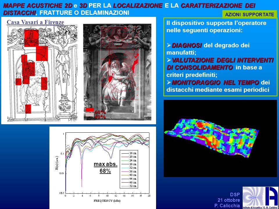 DSP 21 ottobre P. Calicchia MAPPE ACUSTICHE2D3D LOCALIZAZIONECARATTERIZAZIONE DEI DISTACCHI MAPPE ACUSTICHE 2D e 3D PER LA LOCALIZAZIONE E LA CARATTER