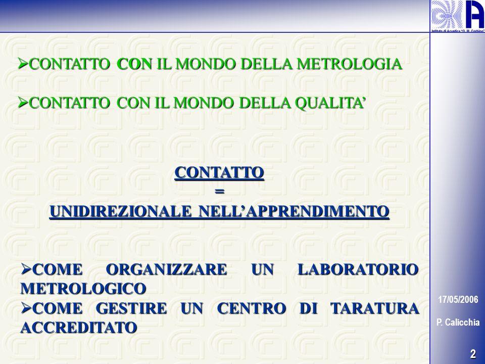 2 17/05/2006 P. Calicchia CONTATTO CON IL MONDO DELLA METROLOGIA CONTATTO CON IL MONDO DELLA METROLOGIA CONTATTO CON IL MONDO DELLA QUALITA CONTATTO C