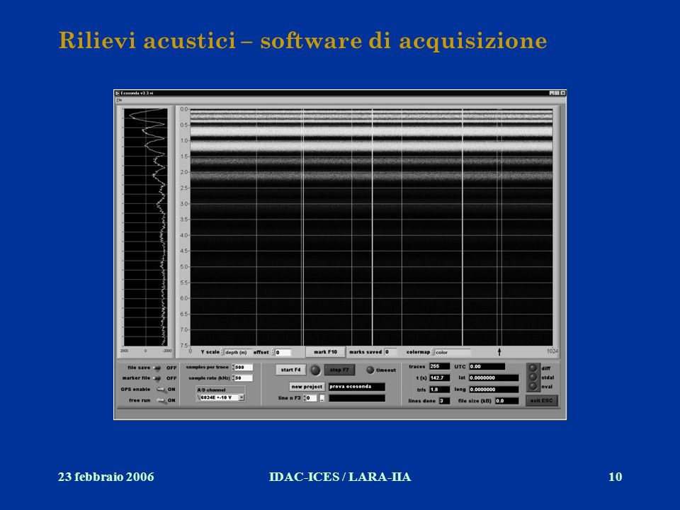 23 febbraio 2006IDAC-ICES / LARA-IIA10 Rilievi acustici – software di acquisizione